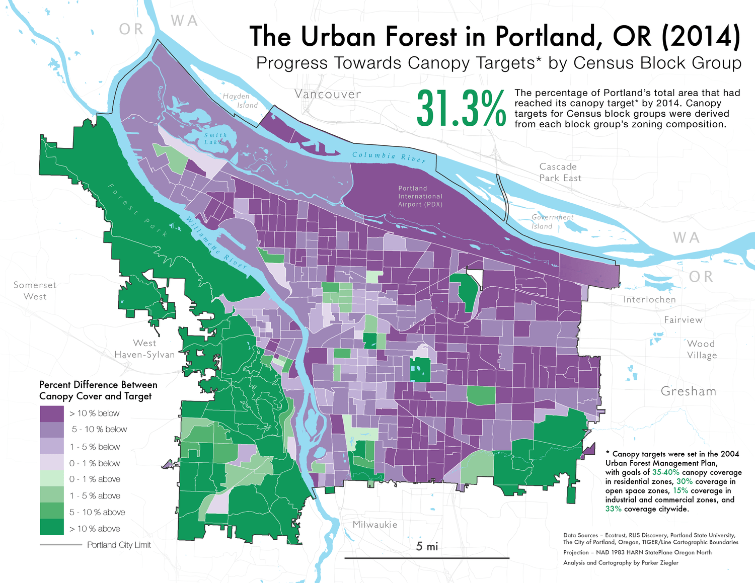 A map of Portland's urban canopy cover compared to city targets by Census Block Group in 2014.