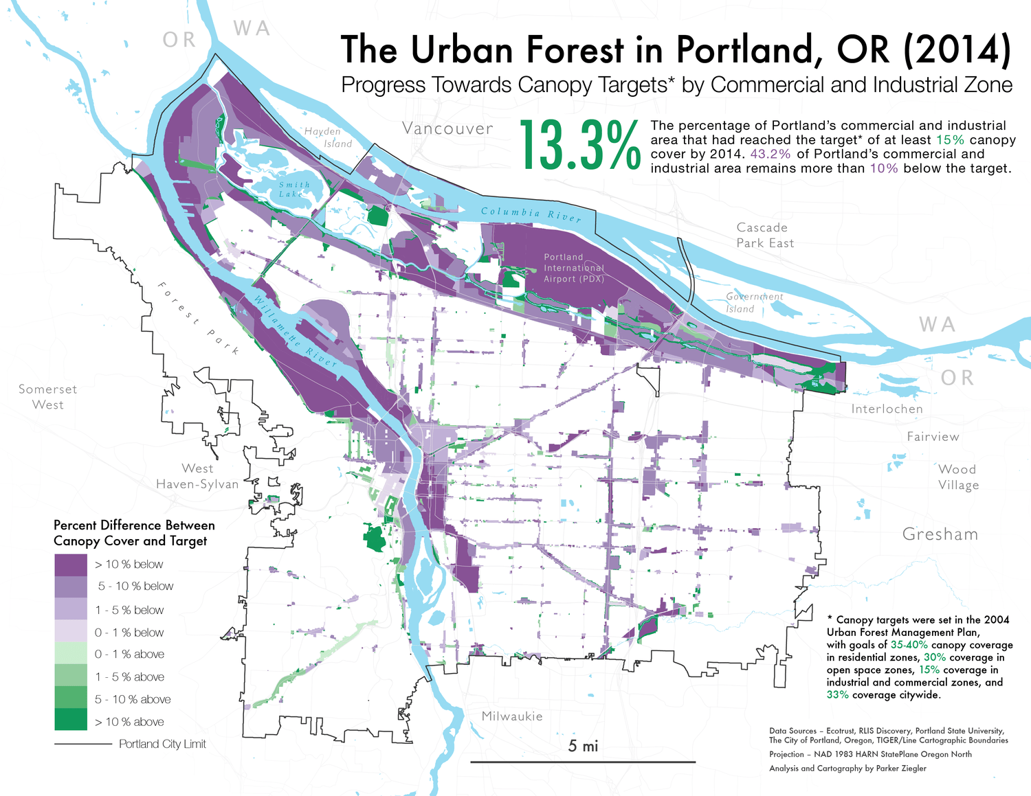 A map of Portland's urban canopy cover compared to city targets by Commercial and Industrial Zone in 2014.