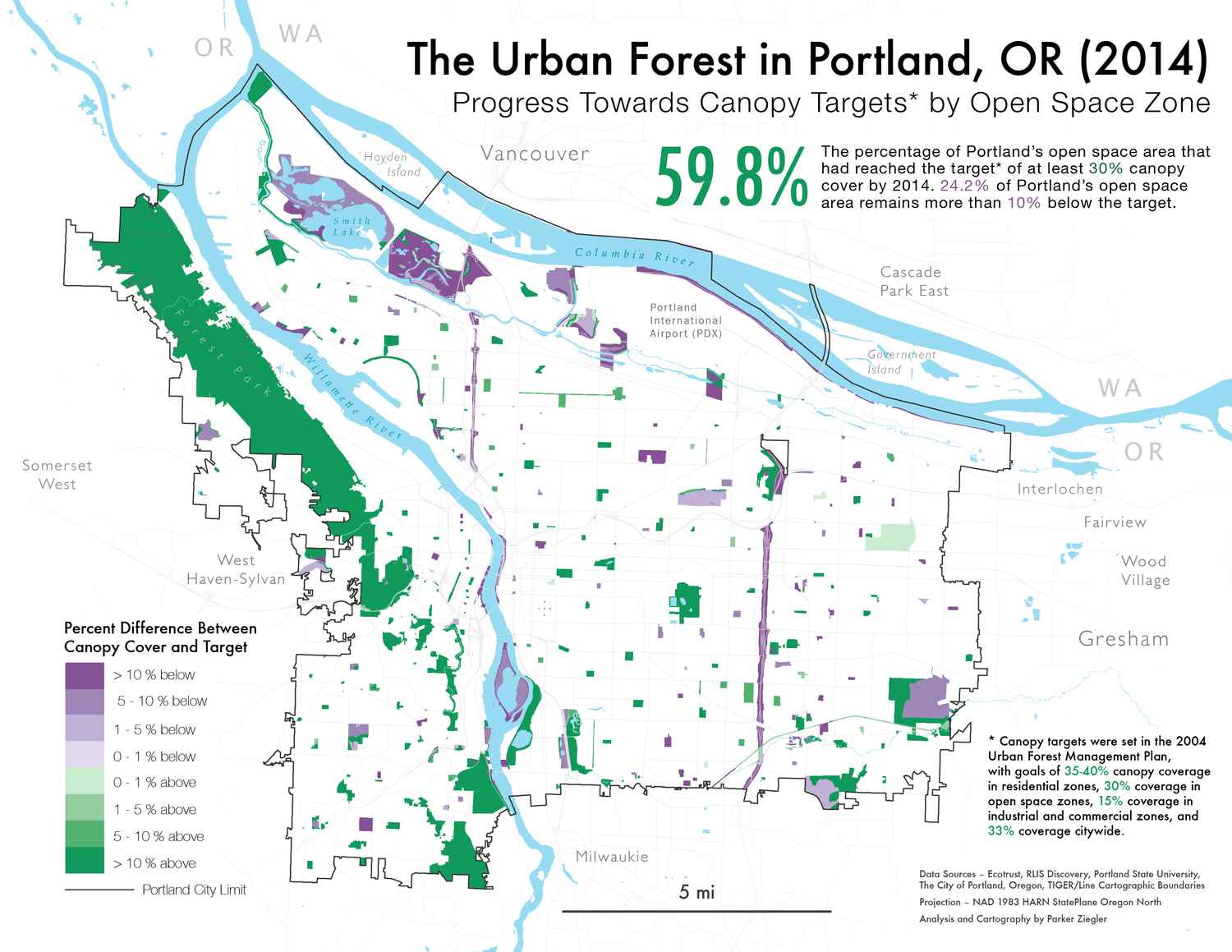 A map of Portland's urban canopy cover compared to city targets by Open Space Zone in 2014.