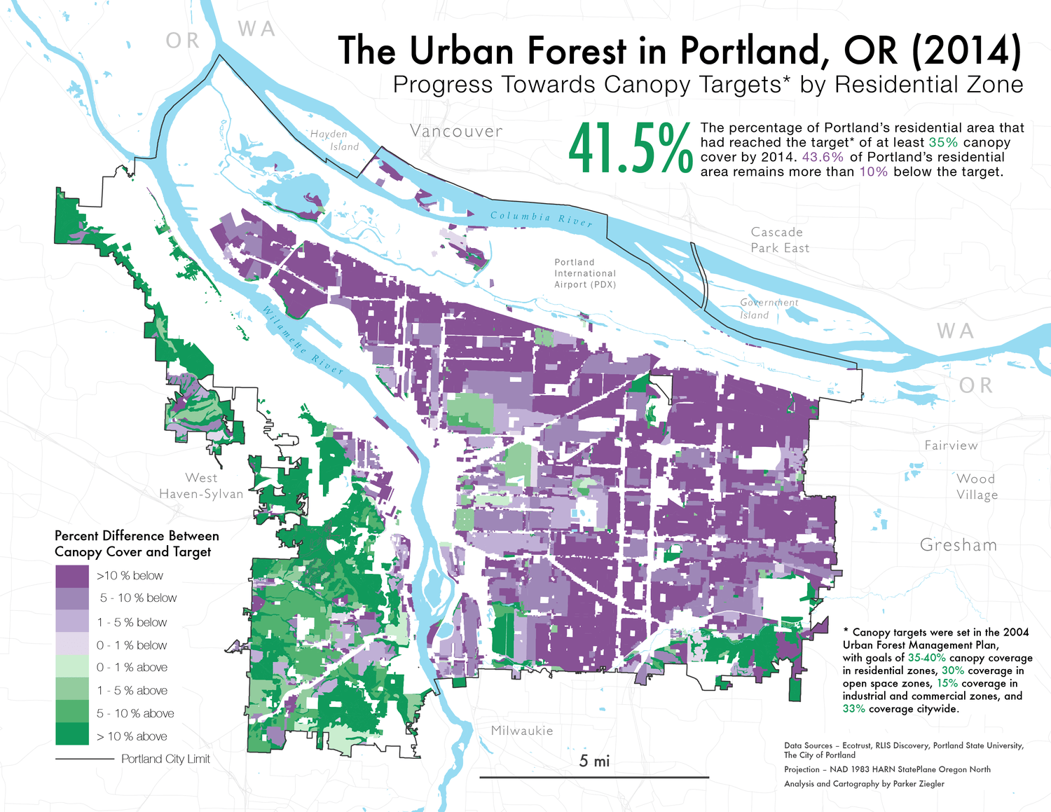 A map of Portland's urban canopy cover compared to city targets by Residential Zone in 2014.